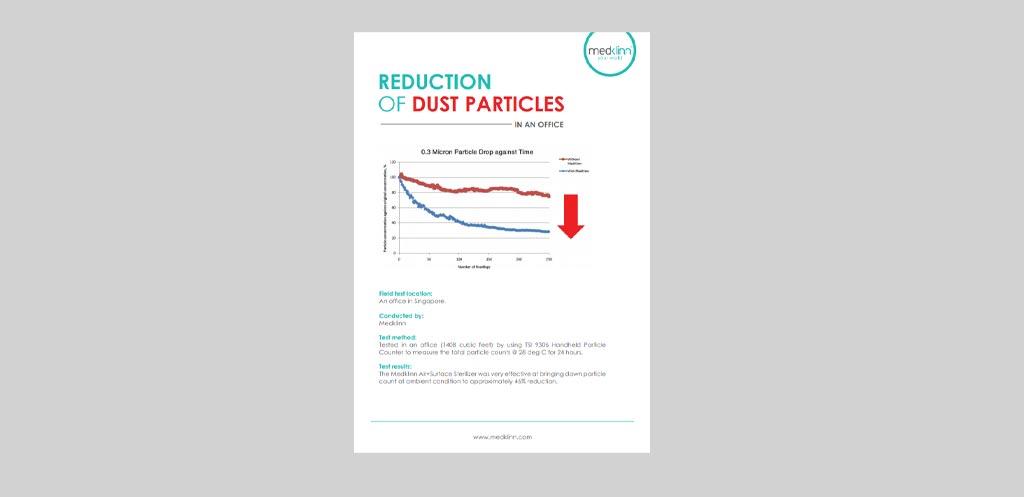 Medklinn Reduction Of Dust Particles