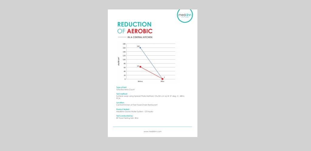 Medklinn Reduction Of Aerobic