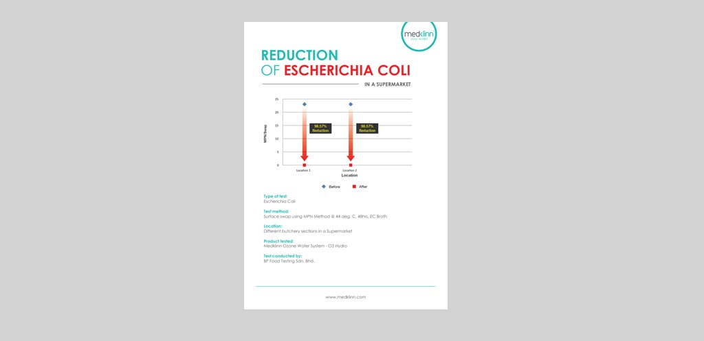 Medklinn Reduction Of Escherichia Coli In A Supermarket